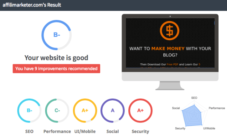 seo optimizer  - seoptimer1 - Top 10 SEO Tools to Try In 2020