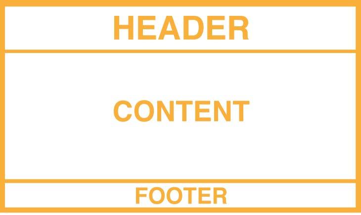 Esquema básico de una páginas web