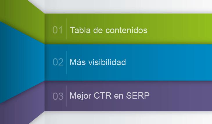 Tabla de contenidos en post. Mejora la visibilidad en las SERP