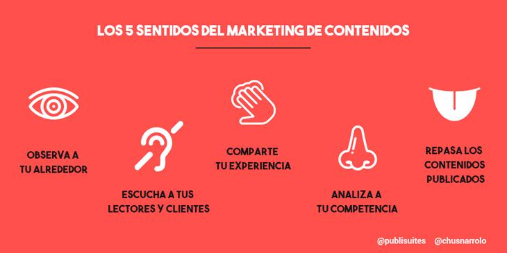 Los cinco sentidos del marketing de contenidos