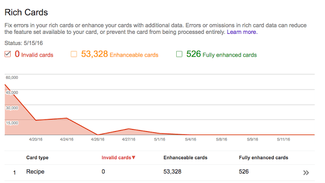 Search Console Rich Cards