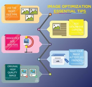 Read more about the article Image Optimization for Web | Image SEO 2021