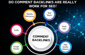 Read more about the article Importance of Comments on Dofollow blogs| Guide 2021
