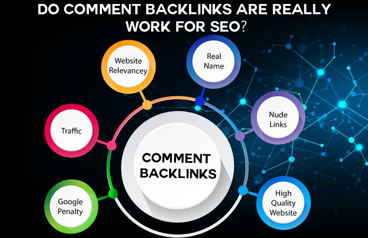 You are currently viewing Importance of Comments on Dofollow blogs| Guide 2021