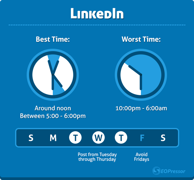 best worst time to post on linkedin