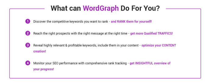 What can word graph do for you