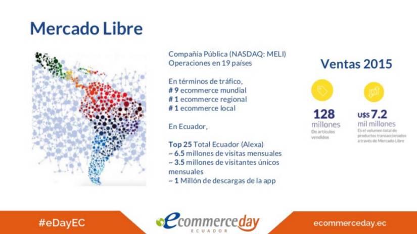 Mercadolibre es el sitio del comercio electrónico con más tráfico web.
