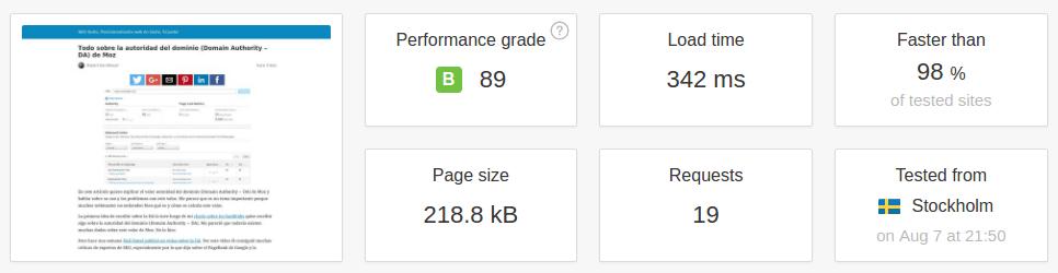 Pingdom: prueba de una página que utiliza AMP.