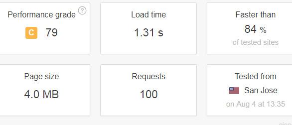 Page Speed del sitio del cliente en Pingdom.