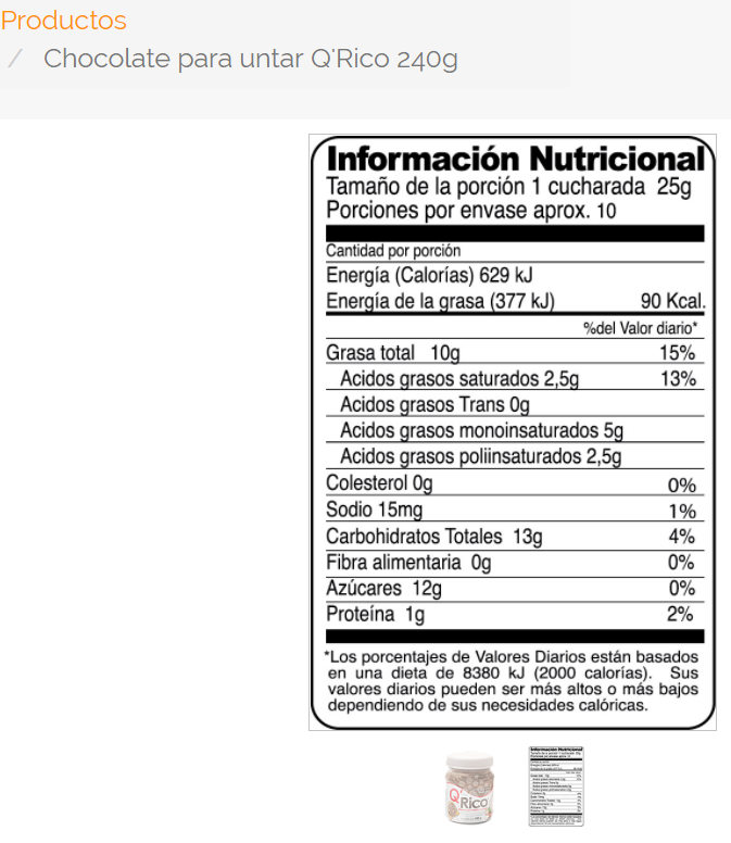 Información nutricional.