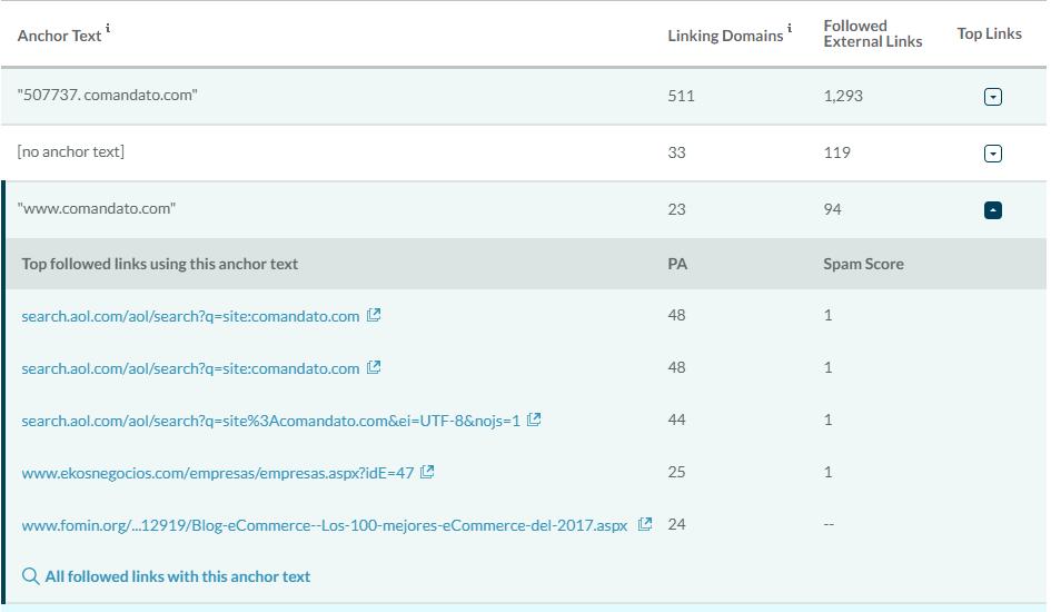 El Link Explorer muestra el texto de anclaje de Comandato.