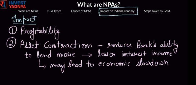 npa impact on Indian economy photo explained guide