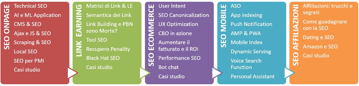 ProgrammaSEO-2017-ok