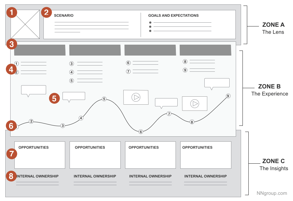 what-is-the-user-journey-in-seo-2 What is the user journey in SEO?