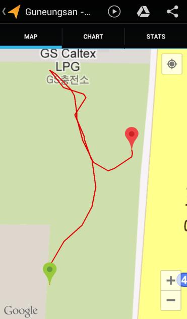 Guneungsan (3:08, 94.20 m)