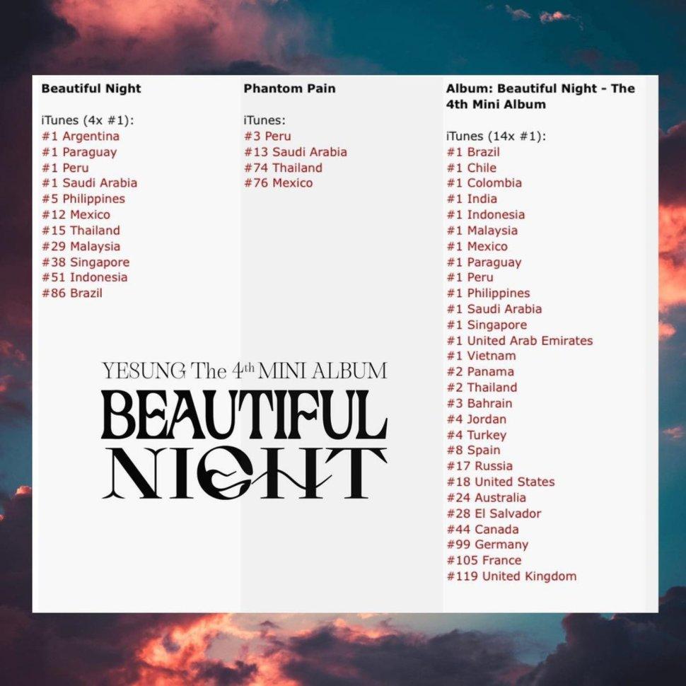Super Junior Yesung Beautiful Night