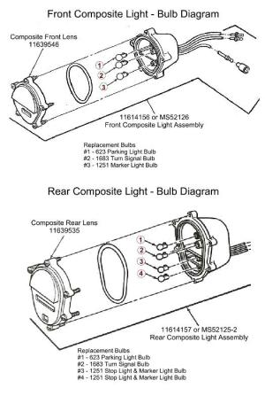 Military Vehicle Lighting, Tail Lights, Marker Lights, Bulbs