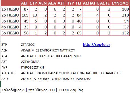 mixanografiko-2016-all
