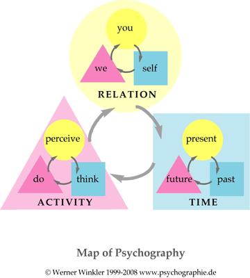 Carte de la psychographie, ou écriture automatique