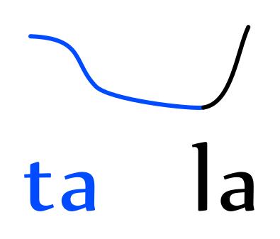 """Accent de hauteur sur le mot suédois """"tala"""""""