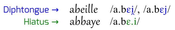 Distinction d'une diphtongue et d'un hiatus en français
