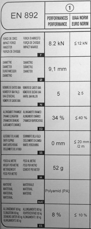 como elegir utilizar cuerda escalada alpinismo 3 SERAC COMPAÑÍA DE GUÍAS