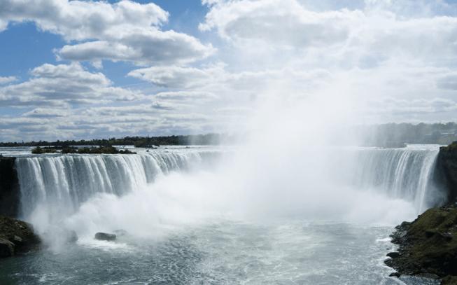 Niagara Amerika