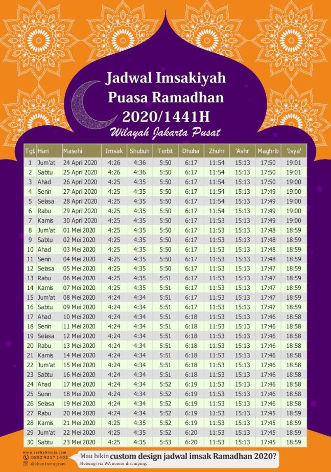 Jadwal Imsakiyah Ramadhan 2020 Versi Kemenag ...