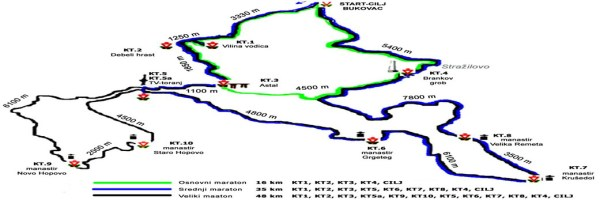 Мапа Буковачког маратона