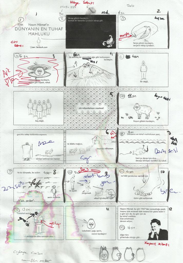 Storyboard Ve Animatik Animasyon Yapm Iin Nemli Eyler