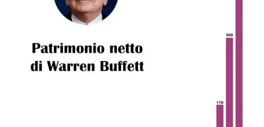 Documentario su Warren Edward Buffett