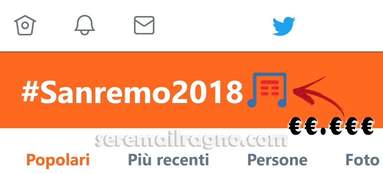 Sanremo 2018,Tim e l'acquisto degli hashtag