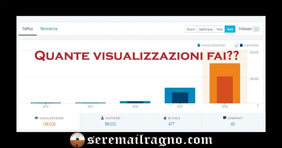 Quante visualizzazioni ha il tuo sito? Vediamo il giusto riferimento di comparazione