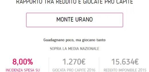 L'Italia delle slot: gioco d'azzardo patologico o riciclaggio di denaro?