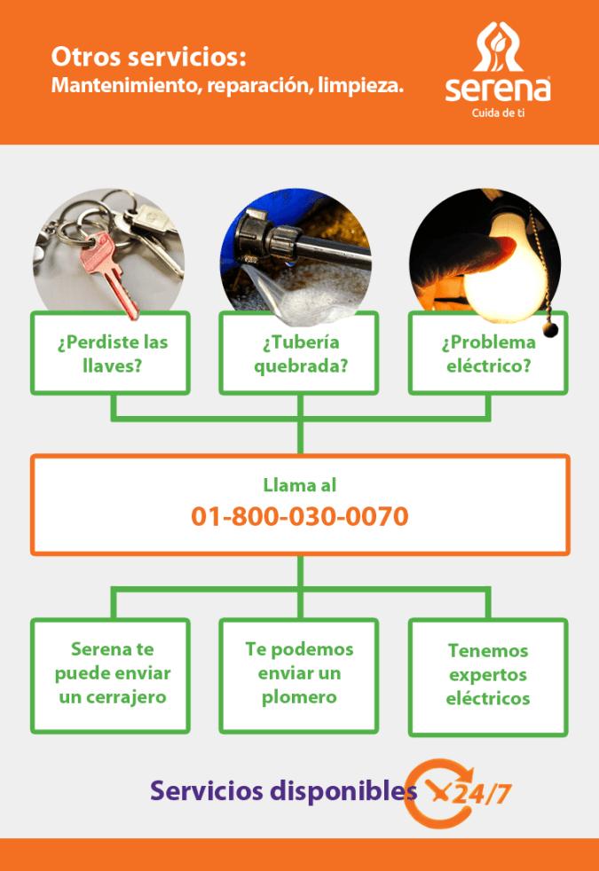 Infográfico donde se muestras la soluciones que ofrece serena cuando a un tarjeta habiente le surge un problema de reparación, limpieza o mantenimiento