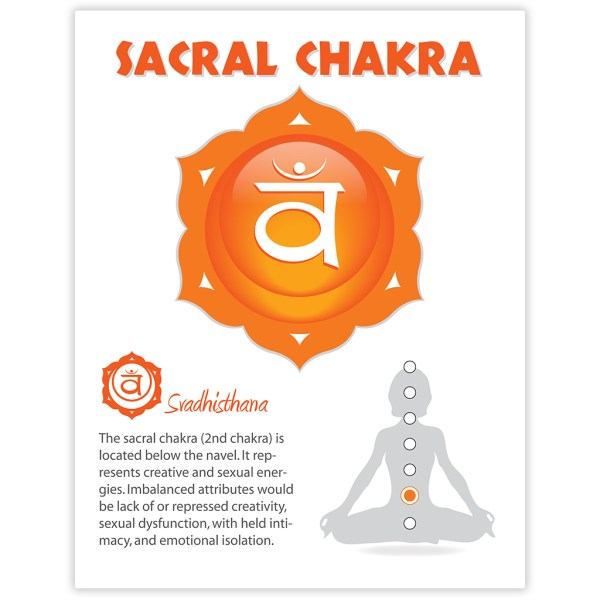 Sacral Chakra Poster