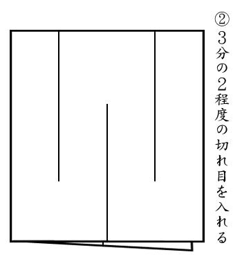紙垂作り方2