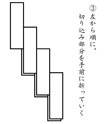 紙垂作り方3