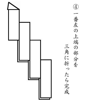 紙垂作り方4