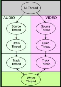 MediaCodecMediaMuxer1