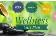 A Wellness Care Plan for Doctor