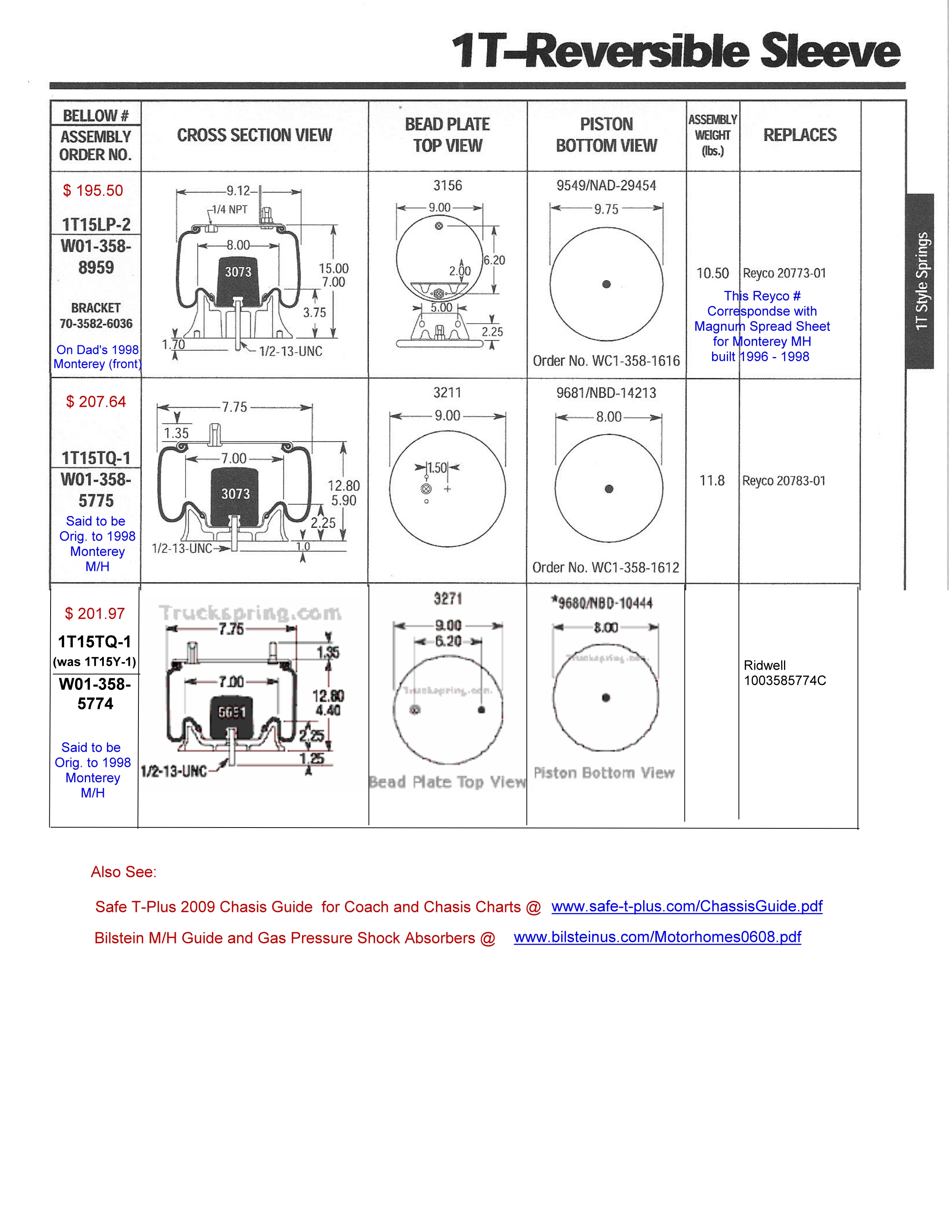 allison 2000 series wiring diagram allison image allison neutral safety switch wiring diagram allison auto wiring on allison 2000 series wiring diagram