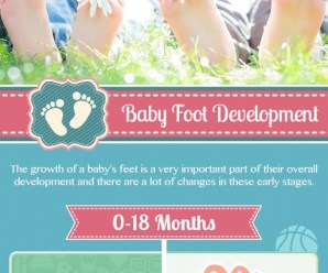Baby and Child Foot Health