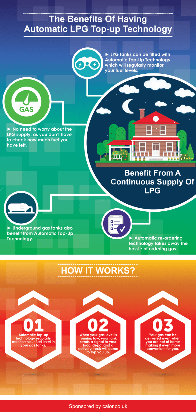 The benefits of having automatic LPG top-up technology 1