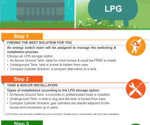 How to Switch from Oil to LPG