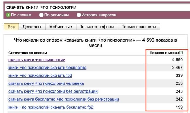 подбор слов Яндекс вордстат