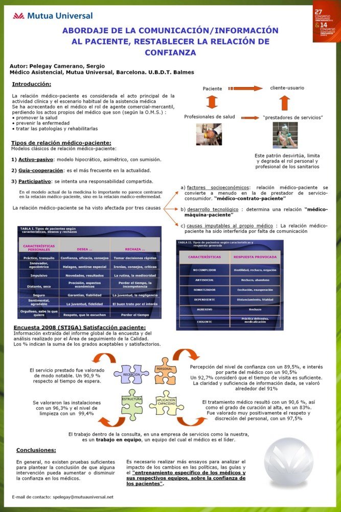 ABORDAJE DE LA COMUNICACIÓN/INFORMACIÓN AL PACIENTE, RESTABLECER LA RELACIÓN DE CONFIANZA.