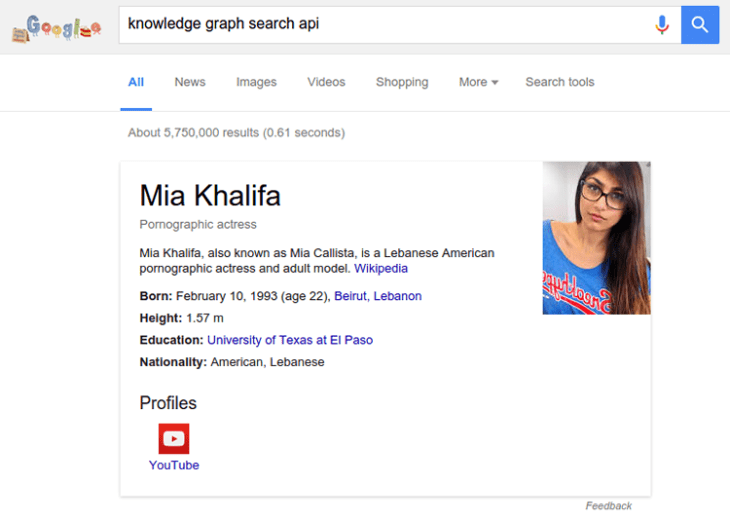 Mia Khalifa Knowledge Graph Search API