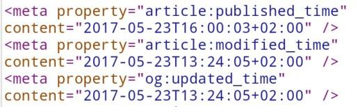 Etiquetas meta para fecha de publicación y modificación