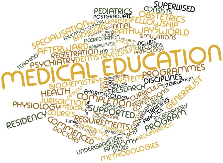 Word cloud for Medical education